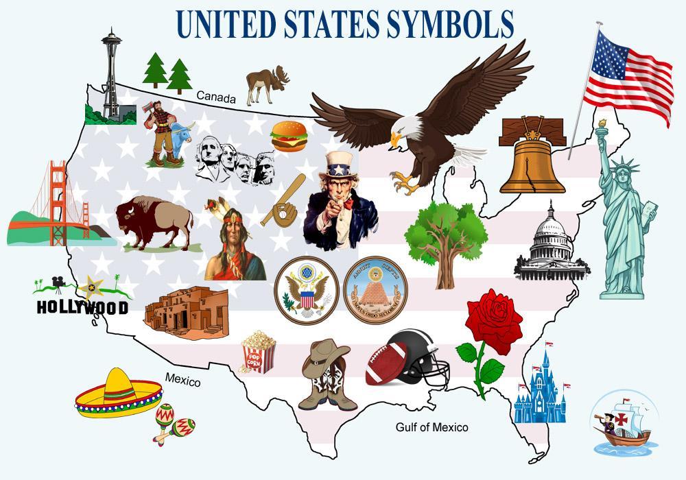 Us symboles
